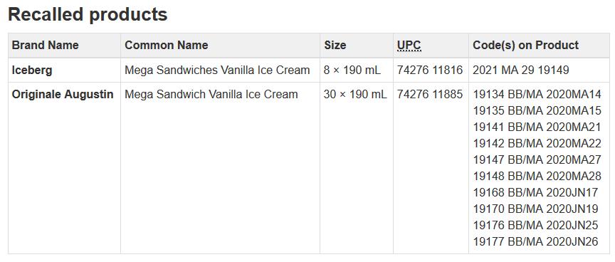 Ice cream sandwich recall